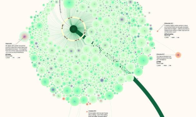Il Circolo del Design pensa a ridisegnare il futuro, tra oracoli infografici e information design.